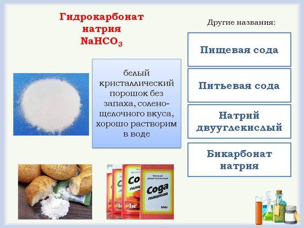 Состав пищевой соды