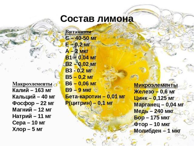 Таблица лимон